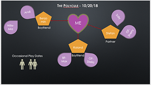 The Evolution of a Polycule, 2018 Wrap-up